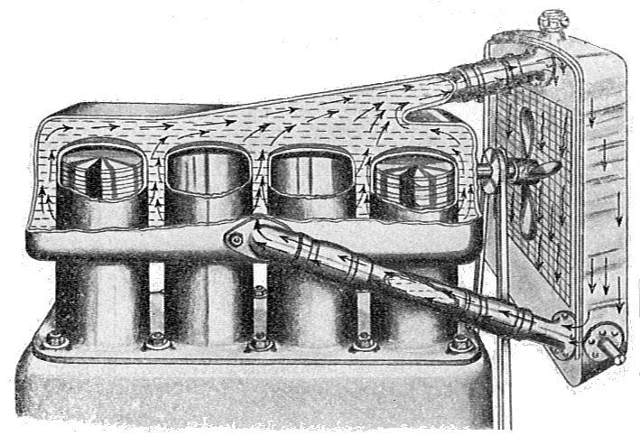 Sistem radiator mesin mobil